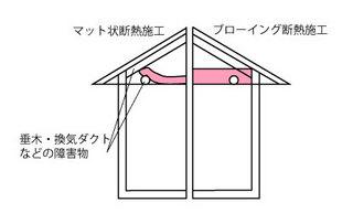 ceiling_insulation.jpg